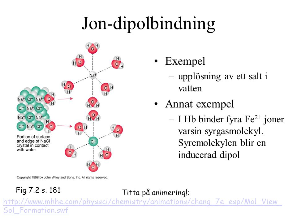 Jon-dipolbindning Exempel Annat exempel