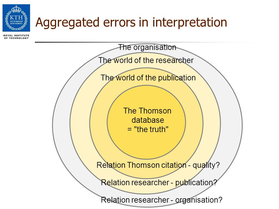 Aggregated errors in interpretation