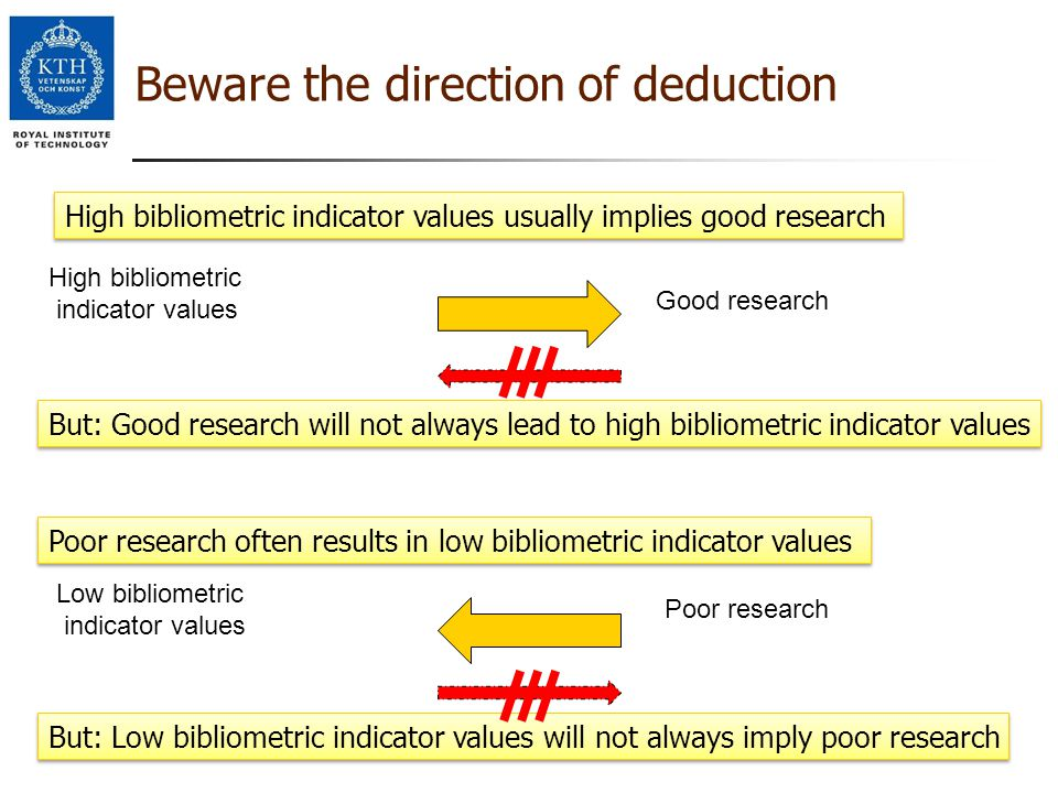 Beware the direction of deduction