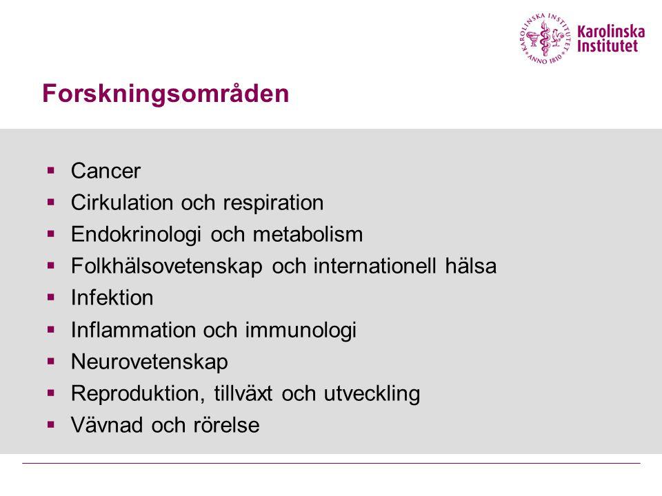 Forskningsområden Cancer Cirkulation och respiration