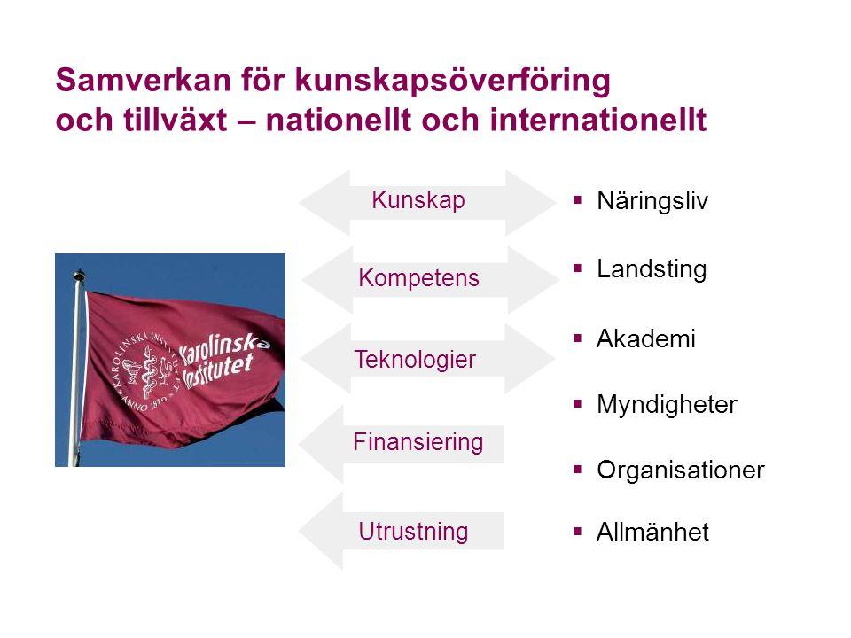 Samverkan för kunskapsöverföring och tillväxt – nationellt och internationellt