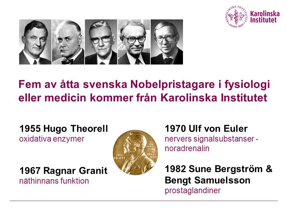 Fem av åtta svenska Nobelpristagare i fysiologi eller medicin kommer från Karolinska Institutet