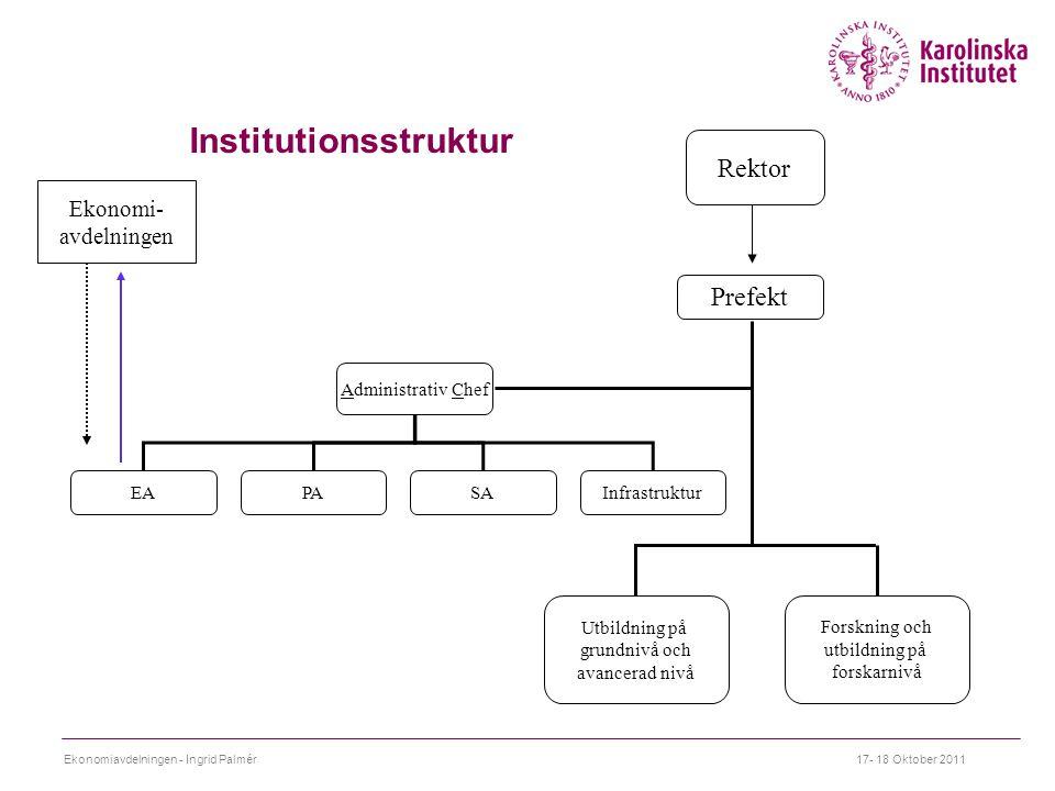 Institutionsstruktur