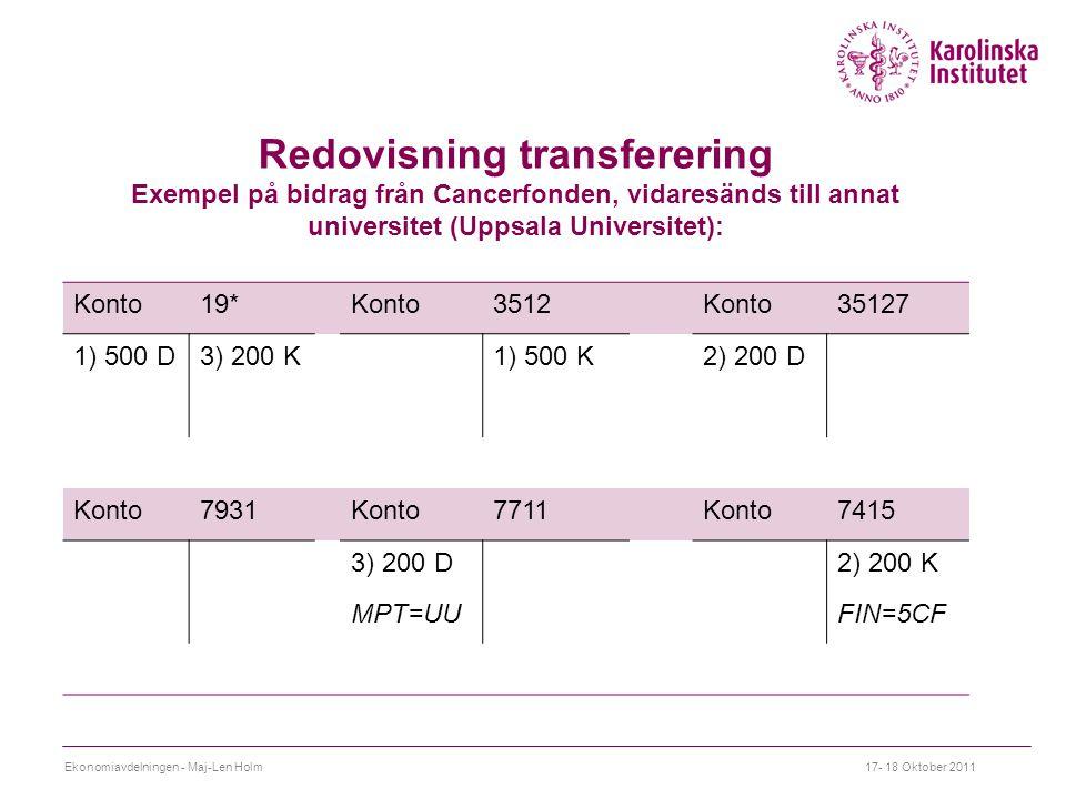 Redovisning transferering Exempel på bidrag från Cancerfonden, vidaresänds till annat universitet (Uppsala Universitet):