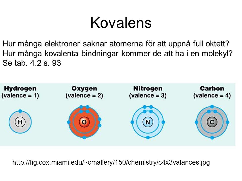 Kovalens Hur många elektroner saknar atomerna för att uppnå full oktett Hur många kovalenta bindningar kommer de att ha i en molekyl
