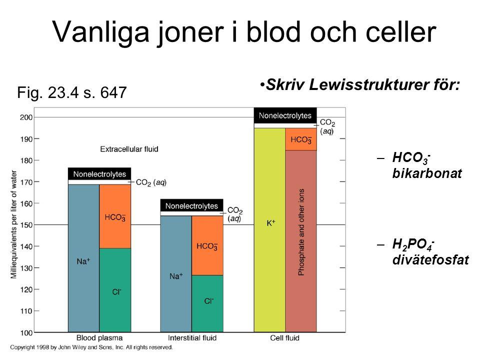 Vanliga joner i blod och celler