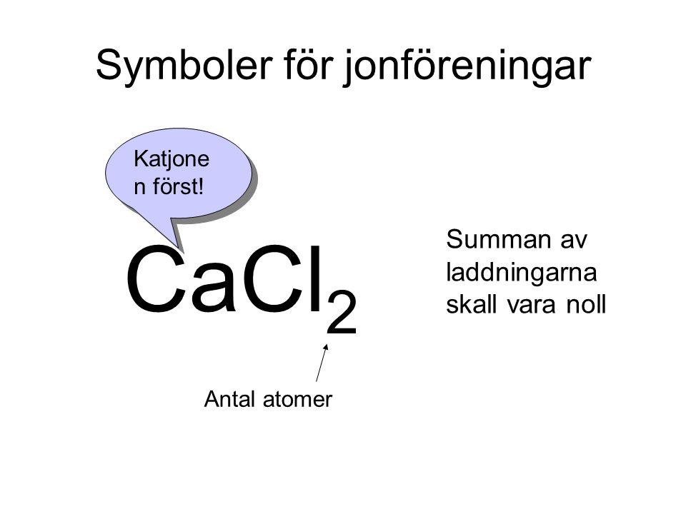 Symboler för jonföreningar