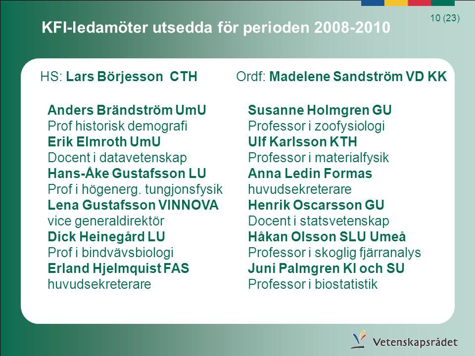 KFI-ledamöter utsedda för perioden 2008-2010