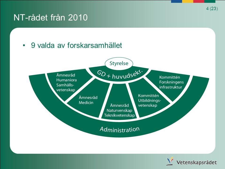 NT-rådet från 2010 9 valda av forskarsamhället