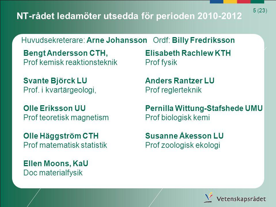 NT-rådet ledamöter utsedda för perioden 2010-2012