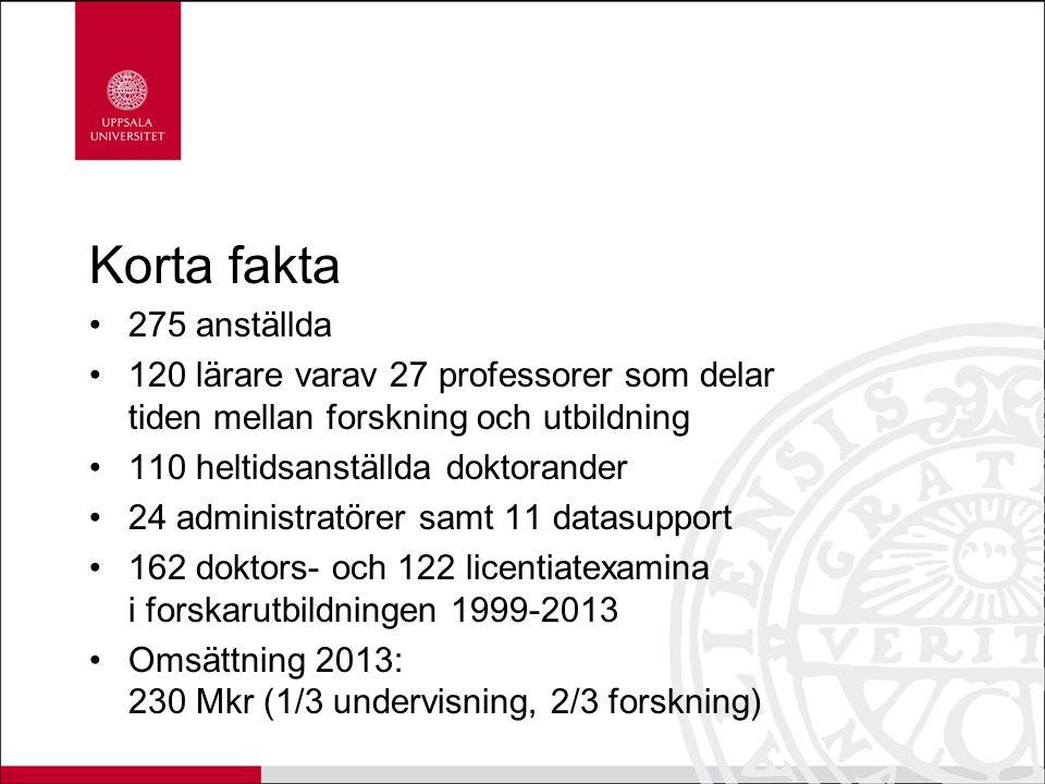 Korta fakta 275 anställda. 120 lärare varav 27 professorer som delar tiden mellan forskning och utbildning.