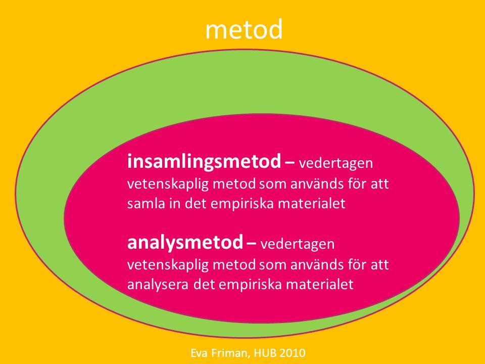metod insamlingsmetod – vedertagen vetenskaplig metod som används för att samla in det empiriska materialet.