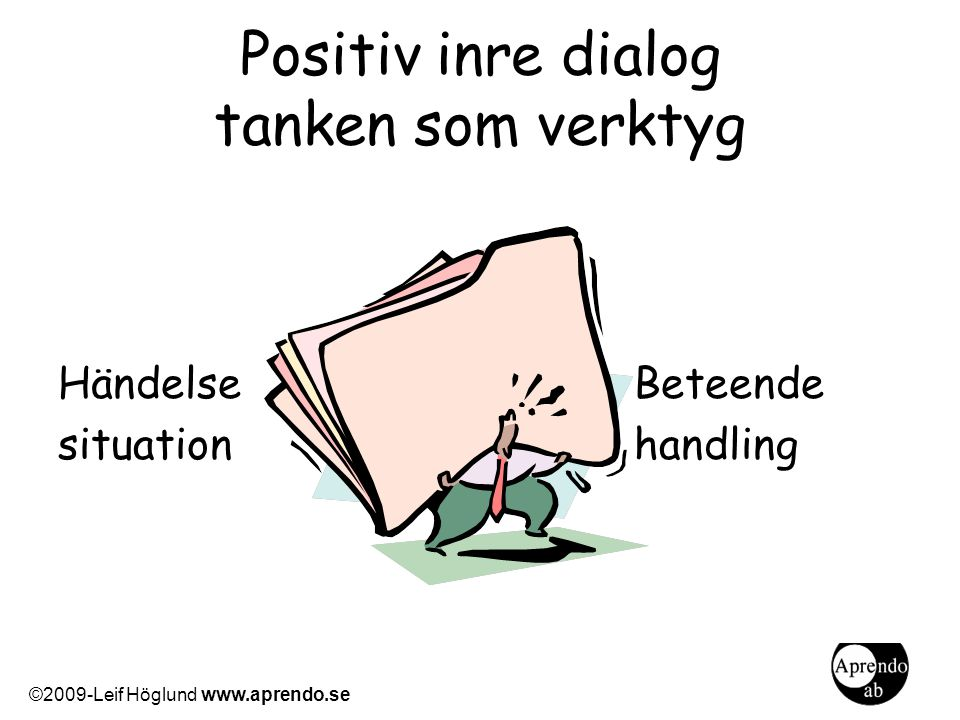 Positiv inre dialog tanken som verktyg