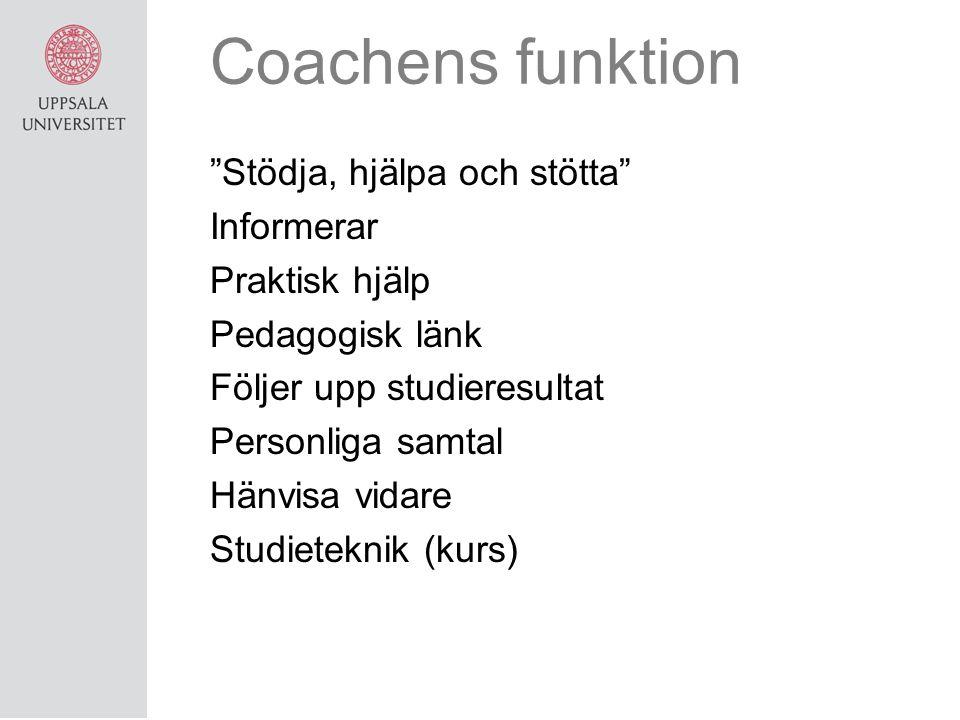 Coachens funktion Stödja, hjälpa och stötta Informerar