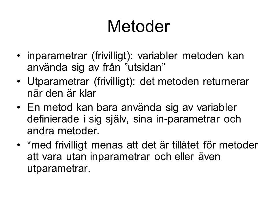 Metoder inparametrar (frivilligt): variabler metoden kan använda sig av från utsidan