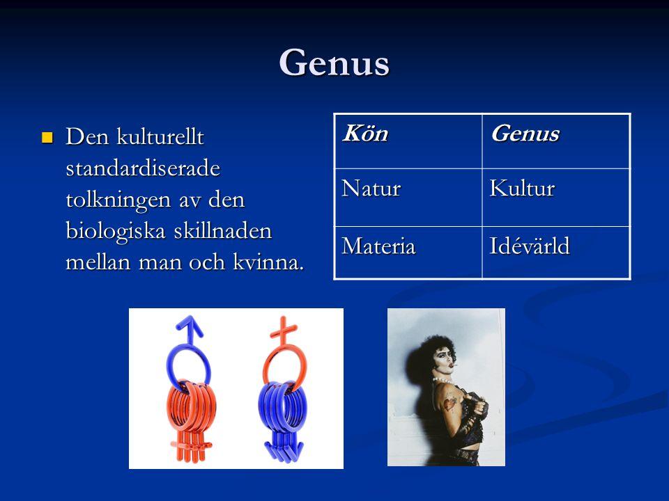Genus Den kulturellt standardiserade tolkningen av den biologiska skillnaden mellan man och kvinna.