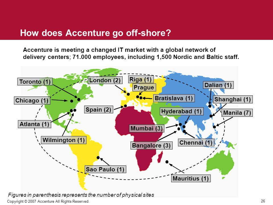 How does Accenture go off-shore