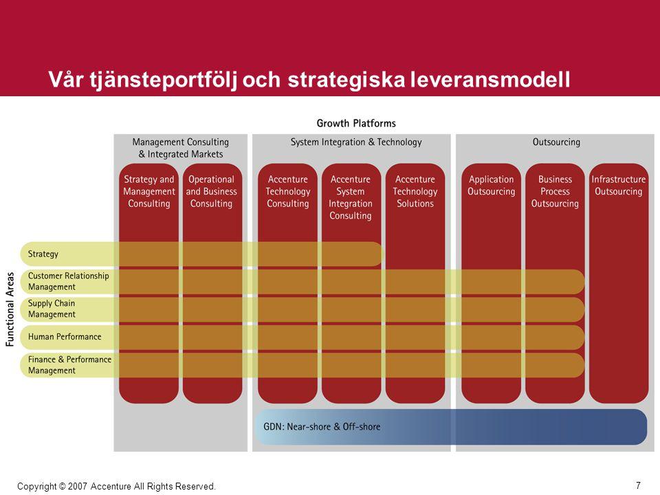 Vår tjänsteportfölj och strategiska leveransmodell