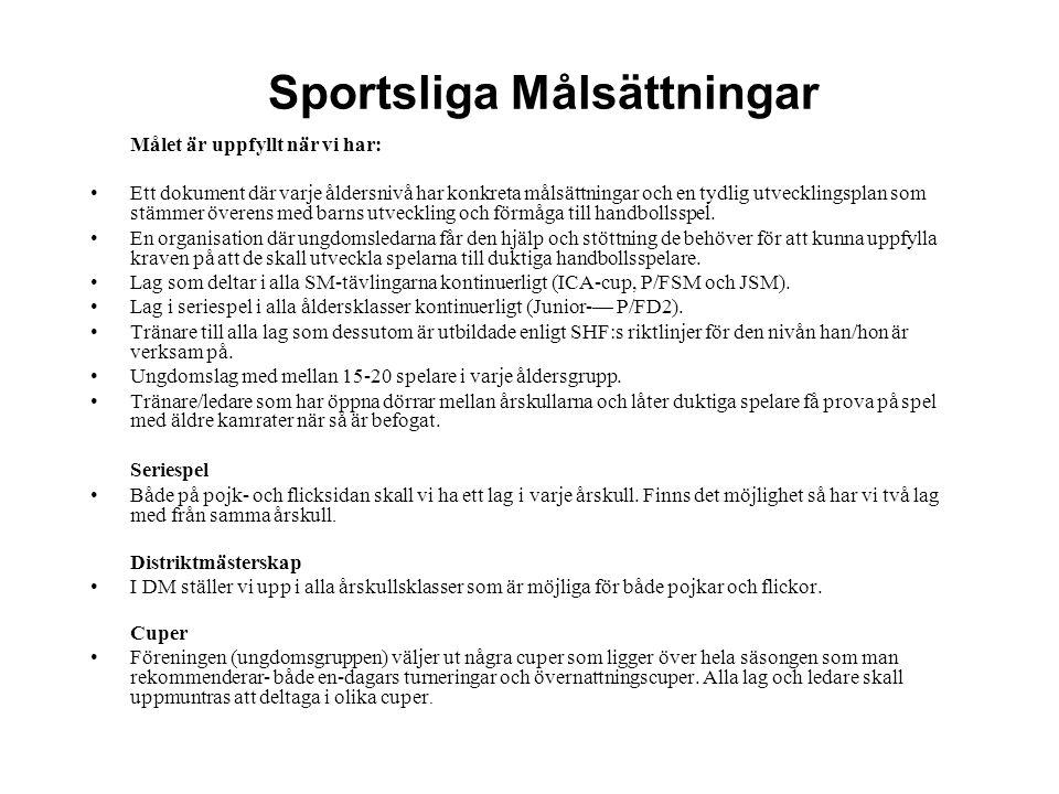 Sportsliga Målsättningar