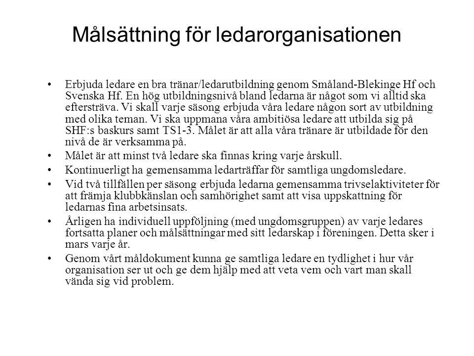 Målsättning för ledarorganisationen