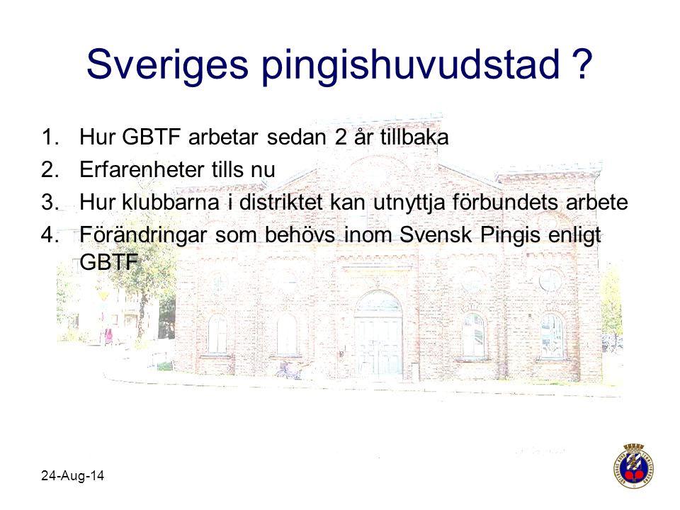 Sveriges pingishuvudstad