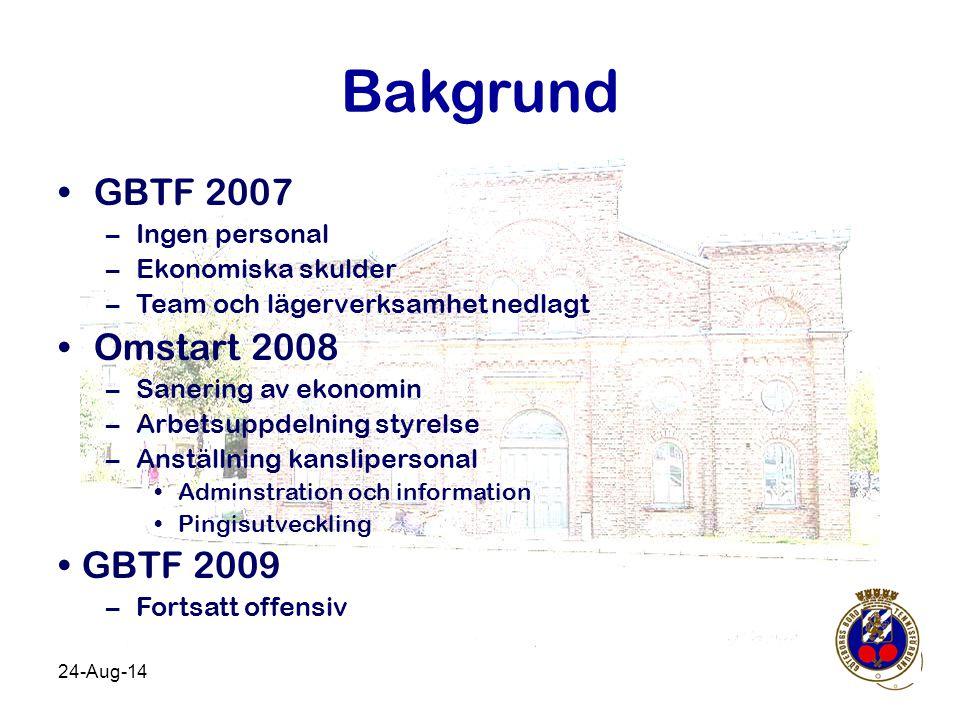 Bakgrund GBTF 2007 Omstart 2008 GBTF 2009 Ingen personal
