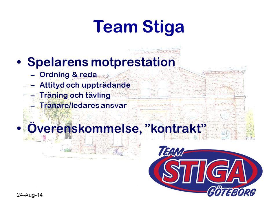 Team Stiga Spelarens motprestation Överenskommelse, kontrakt