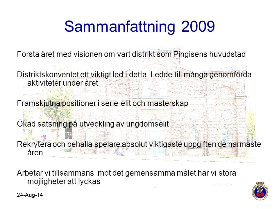 Sammanfattning 2009 Första året med visionen om vårt distrikt som Pingisens huvudstad.