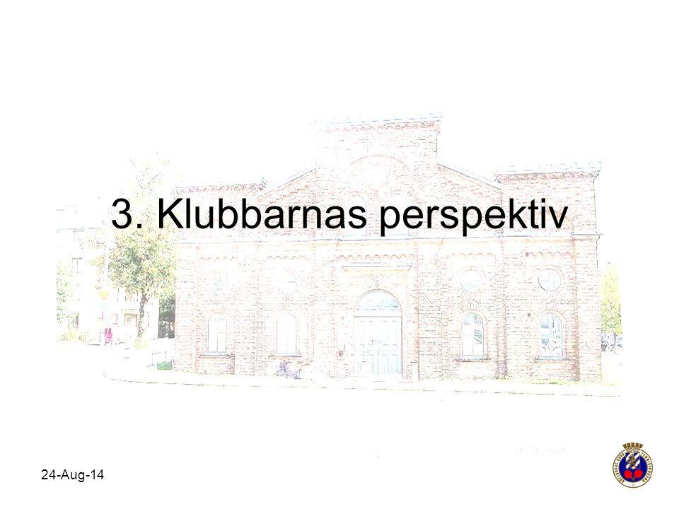 3. Klubbarnas perspektiv