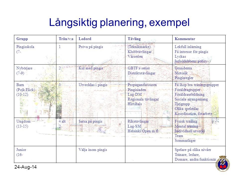 Långsiktig planering, exempel