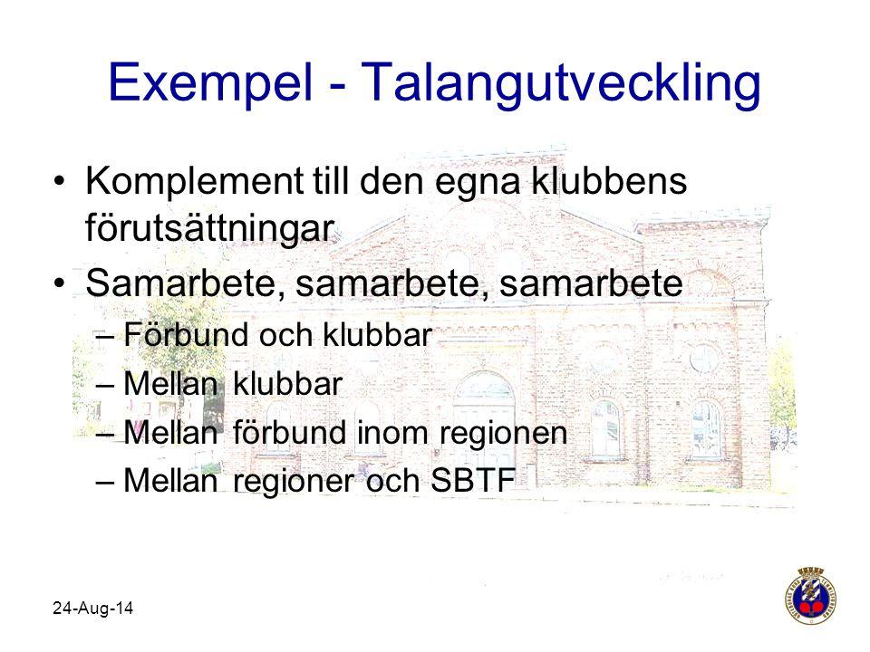 Exempel - Talangutveckling