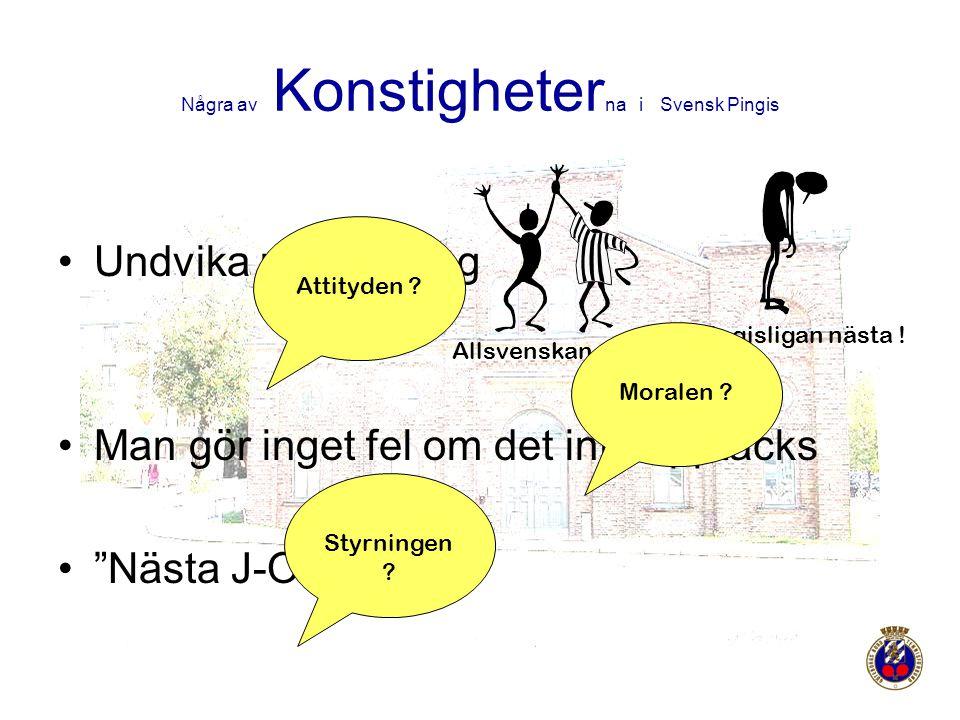 Några av Konstigheterna i Svensk Pingis