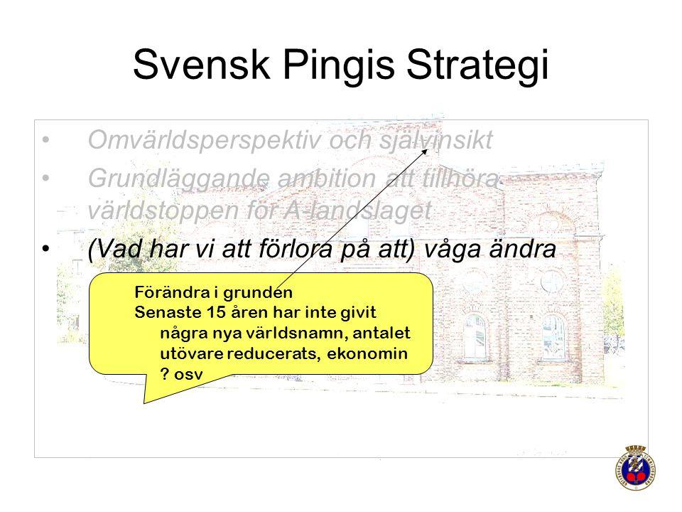 Svensk Pingis Strategi