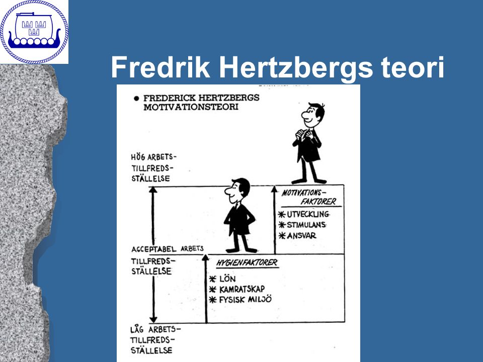 Fredrik Hertzbergs teori