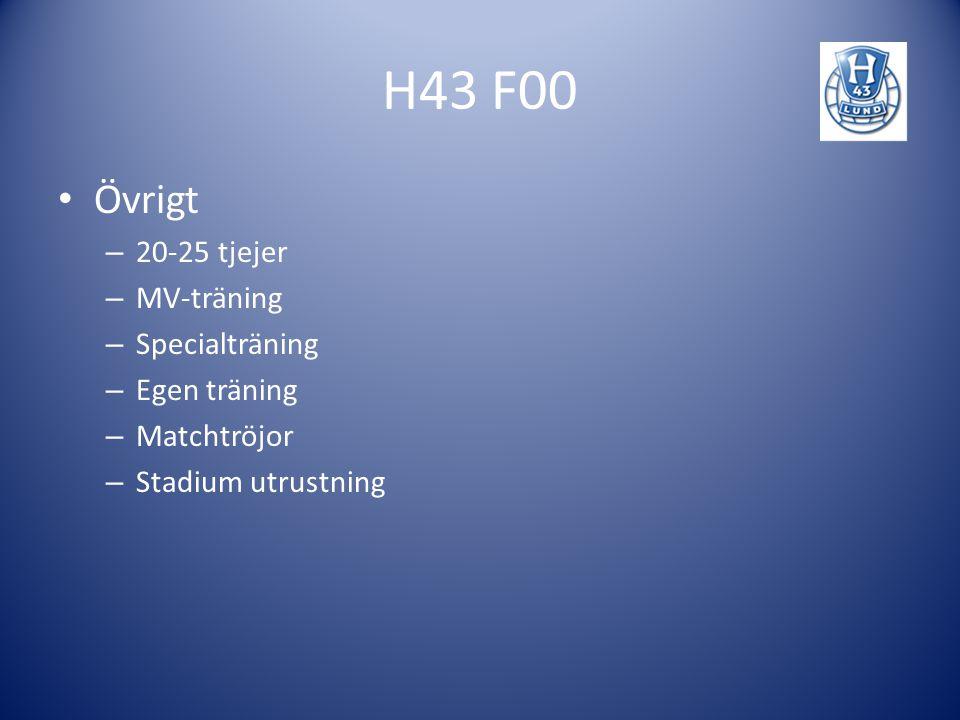H43 F00 Övrigt 20-25 tjejer MV-träning Specialträning Egen träning