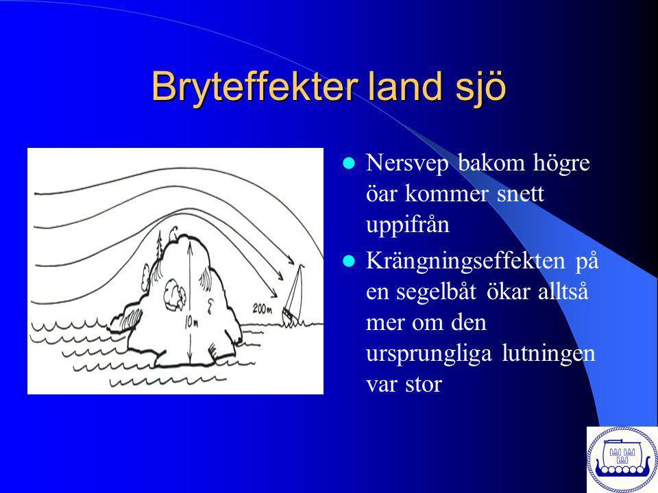 Bryteffekter land sjö Nersvep bakom högre öar kommer snett uppifrån