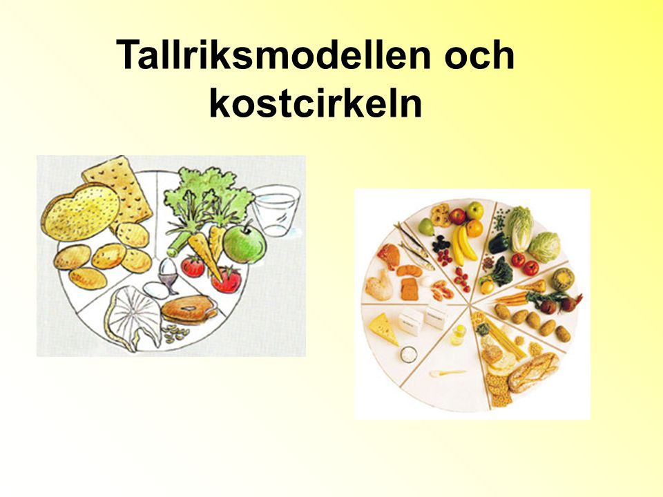 Tallriksmodellen och kostcirkeln