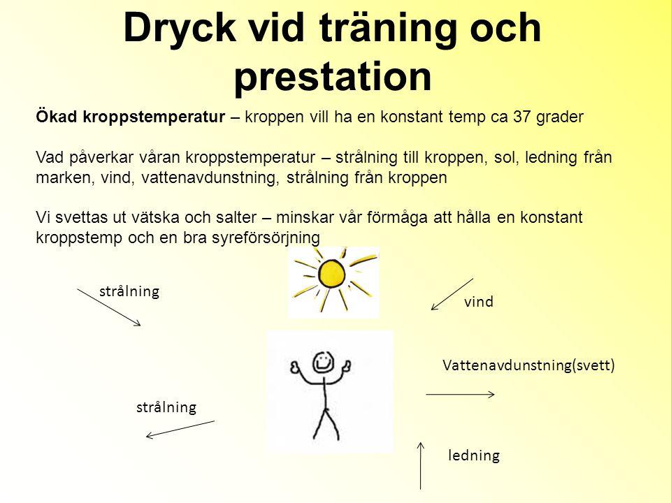 Dryck vid träning och prestation