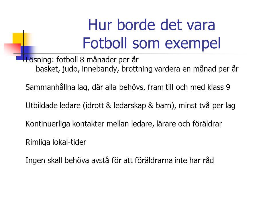 Hur borde det vara Fotboll som exempel