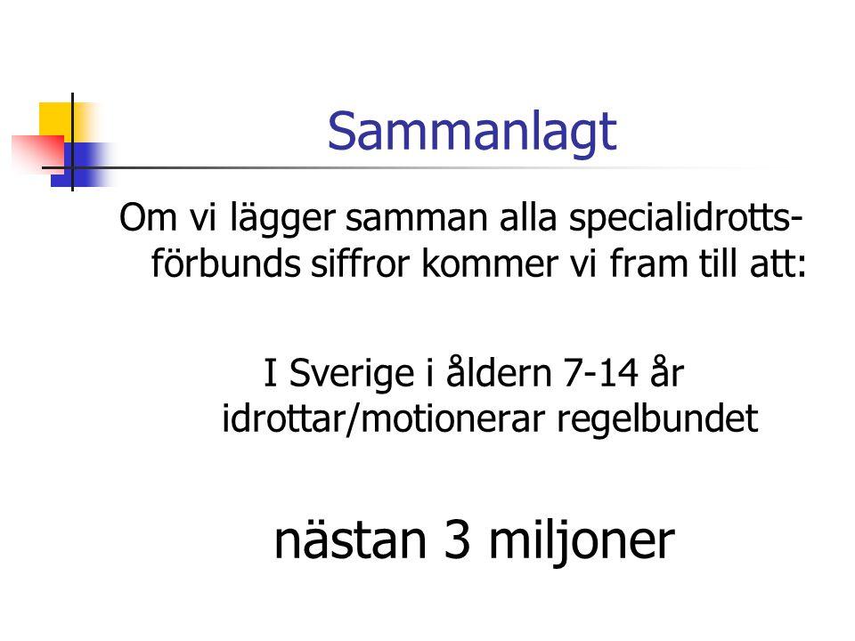 I Sverige i åldern 7-14 år idrottar/motionerar regelbundet