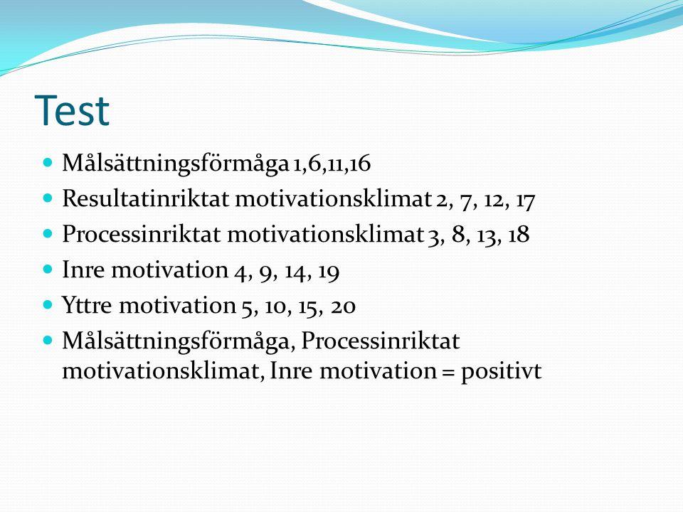 Test Målsättningsförmåga 1,6,11,16