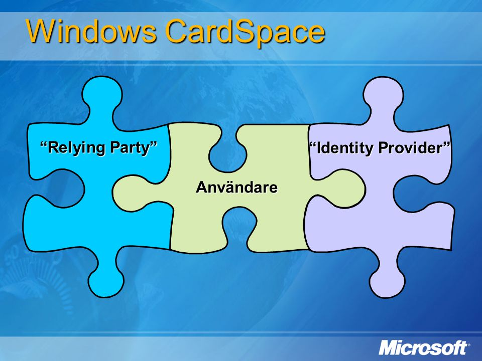 Windows CardSpace Relying Party Identity Provider Användare