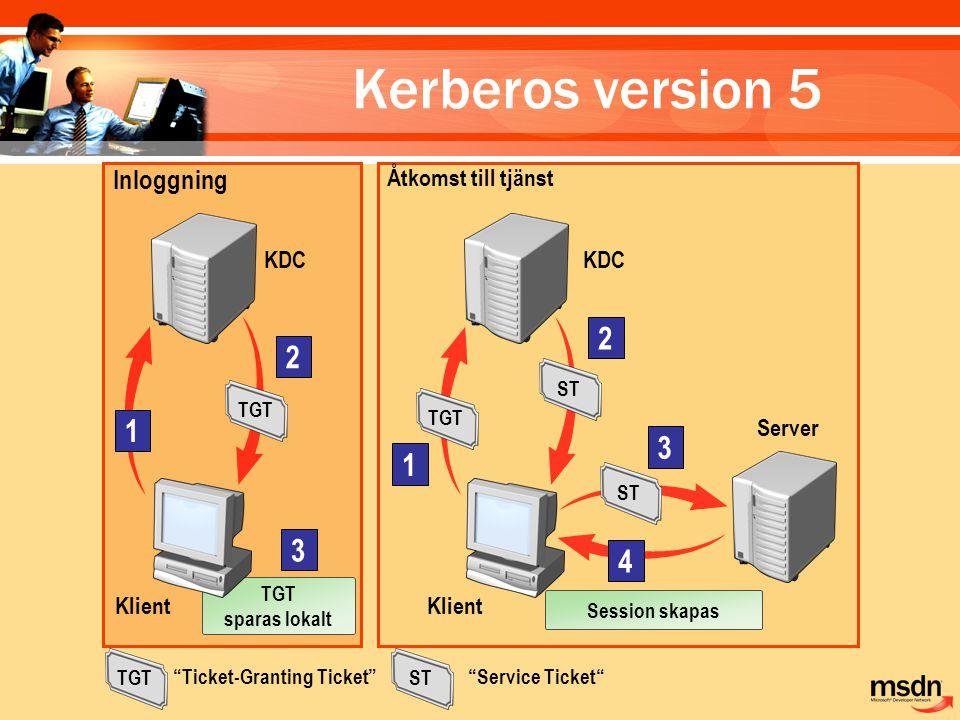 Kerberos version 5 2 2 1 3 1 3 4 Inloggning Åtkomst till tjänst Klient