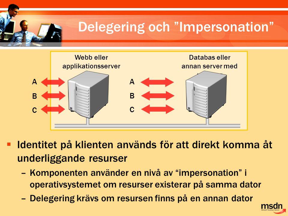 Delegering och Impersonation