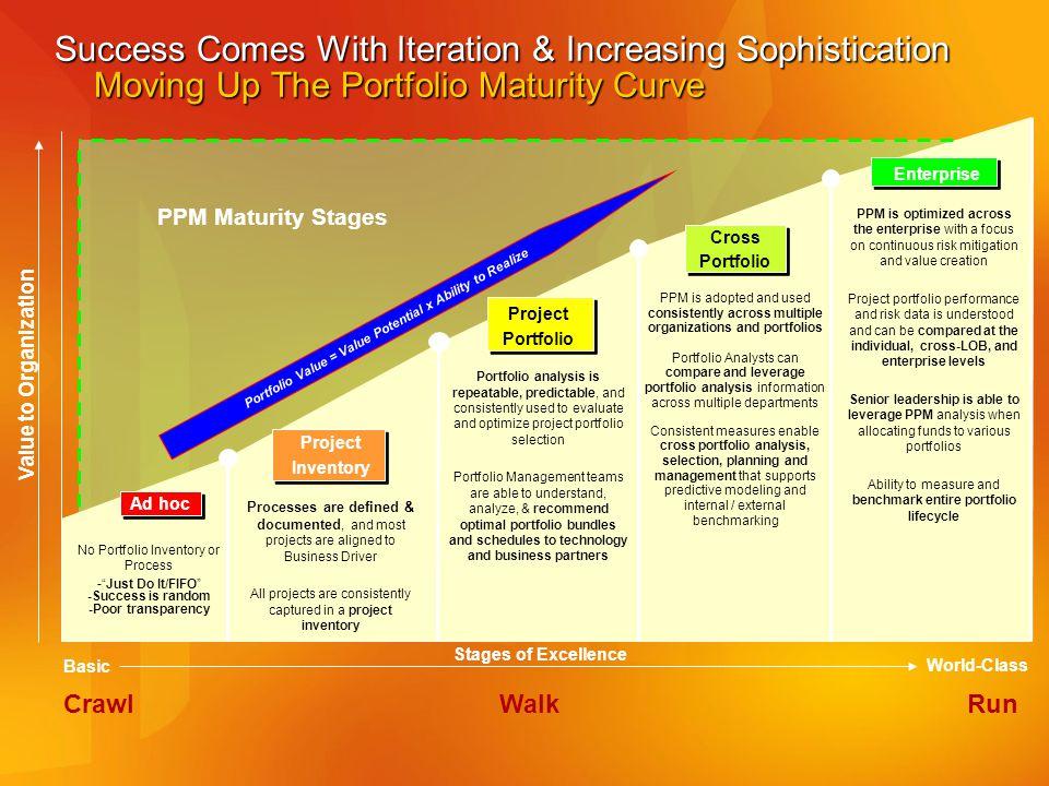 Portfolio Value = Value Potential x Ability to Realize