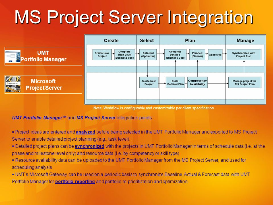 MS Project Server Integration