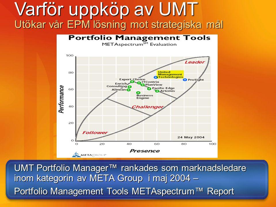 Varför uppköp av UMT Utökar vår EPM lösning mot strategiska mål
