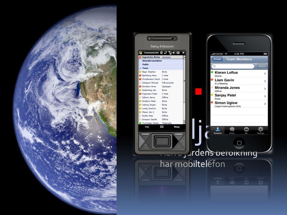 3.3 Miljarder Halva jordens befolkning har mobiltelefon