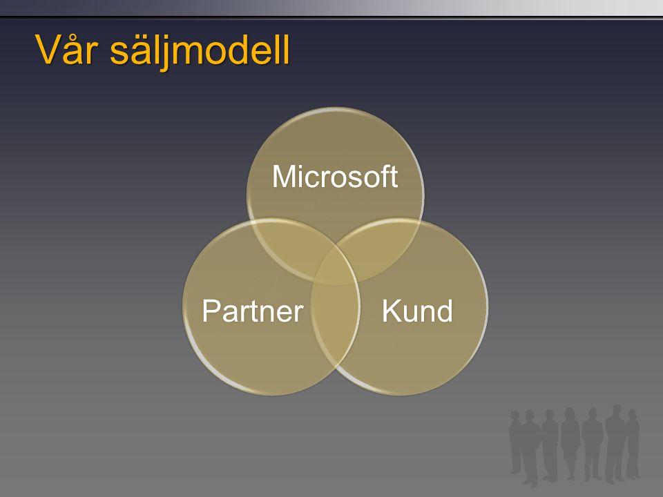 Vår säljmodell Microsoft Kund Partner