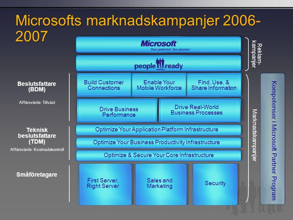 Microsofts marknadskampanjer 2006-2007